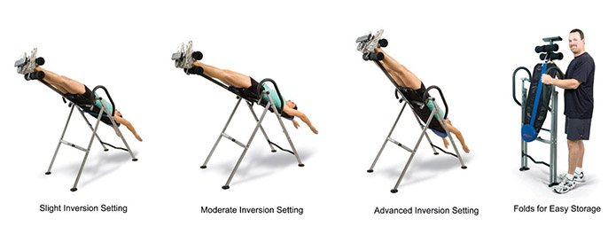 types of inversion table in UK