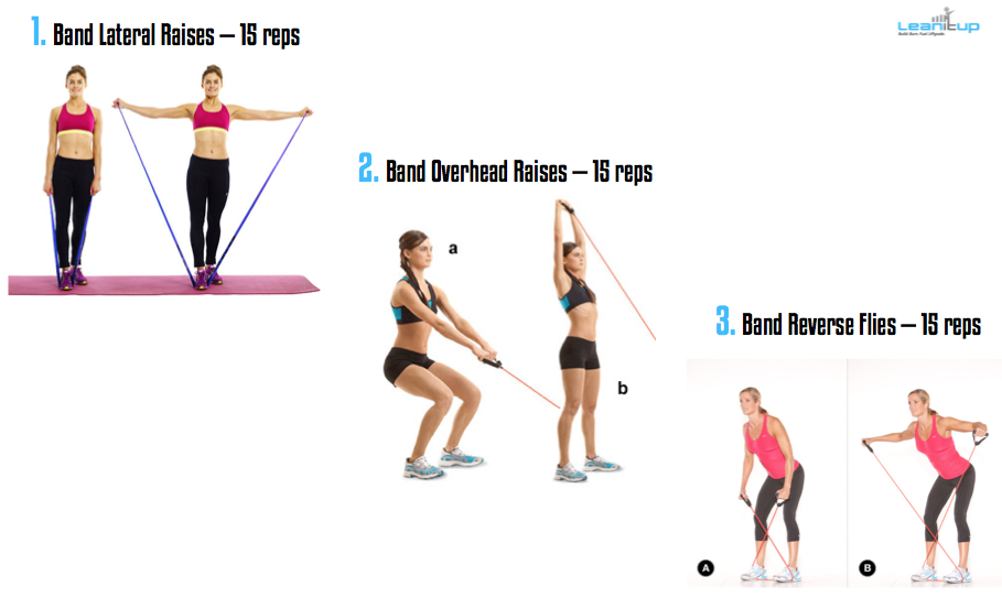 The Benefits of Resistance Bands and How They Are Used ...
