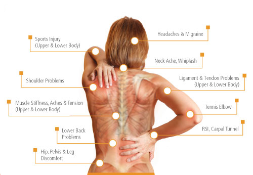 Top 10 Deep Tissue Massage Side Effects | TopStretch