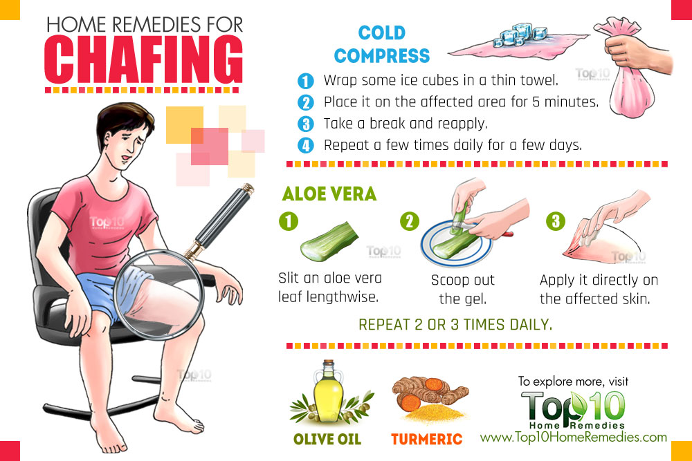 how to wear a cup with compression shortsto reduce chafing